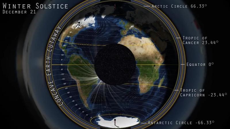 The Midnight Sun - LSC EARTH