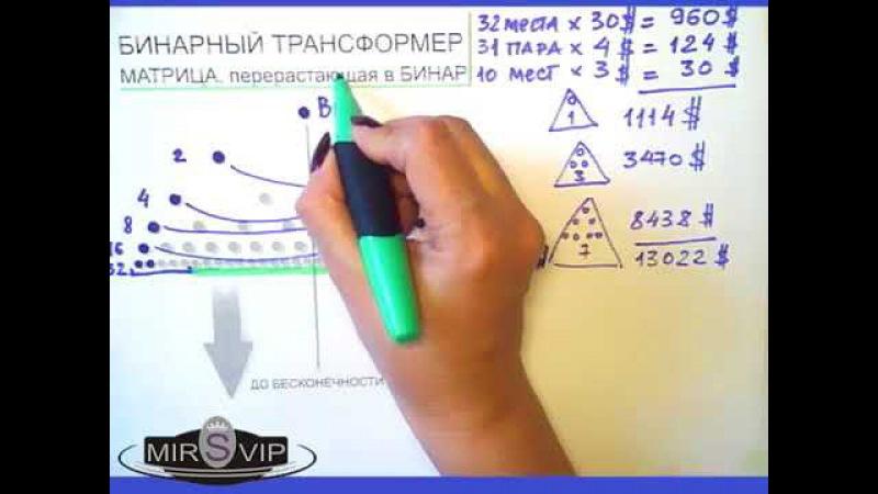 MIRSVIP бинарный трансформер матрица перерастающая в бесконечный бинар