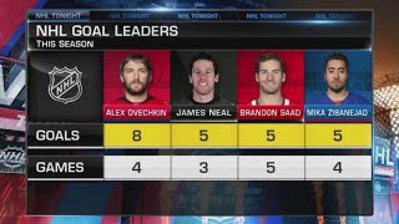 Elite Goal Scorers In The NHL