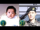 Kim Hyun Joong Predebut | Transformation from Childhood to Present