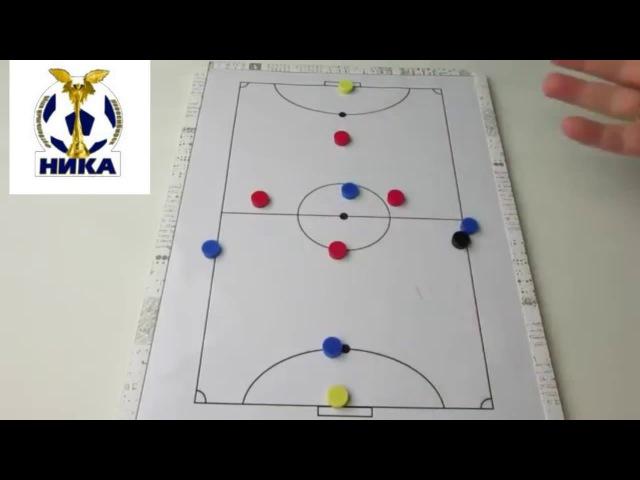 Базовые правила, схема, тактика мини футбола футзал, futsal