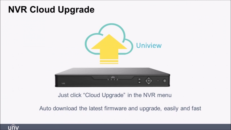Uniview NVR 2017 Overview