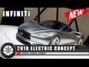 2018 Infiniti Q50 Electric Concept Обзор, Характеристики, Цена