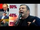 СОЛОВЬЕВ ГРУДИНИН 45% ОНЛАЙН голосование НА радио Вести FM ЭТО ШОК