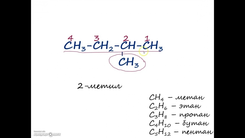 [Елена Пономарева] Предельные углеводороды. Номенклатура
