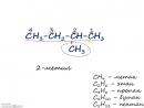 Предельные углеводороды. Номенклатура
