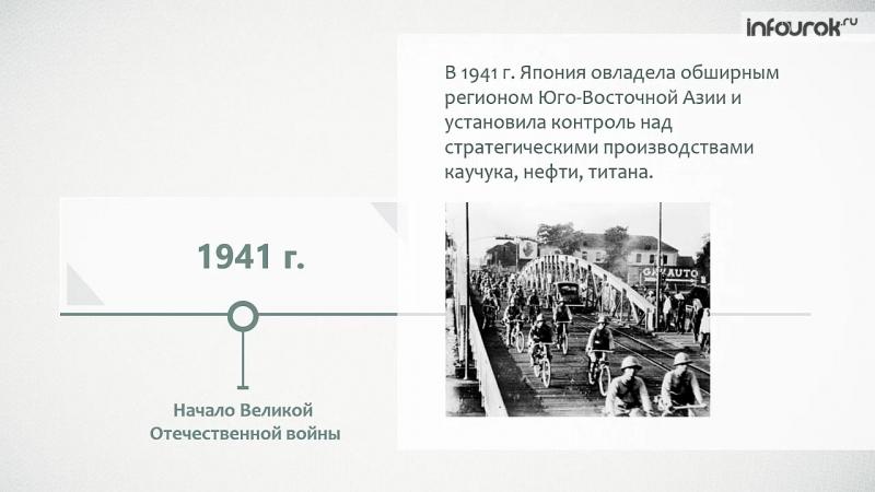 11. Начало Великой Отечественной войны. Военные действия на других театрах мировой войны