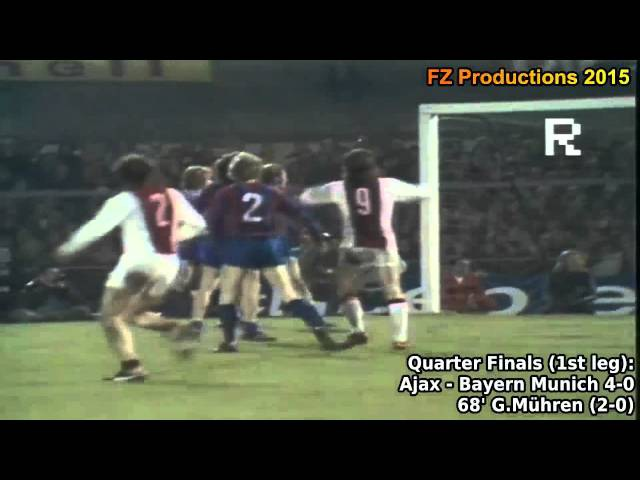 1972-1973 European Cup: AFC Ajax All Goals (Road to Victory)
