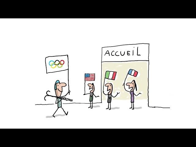 C'est quoi les jeux olympiques d'hiver ? - 1 jour, 1 question