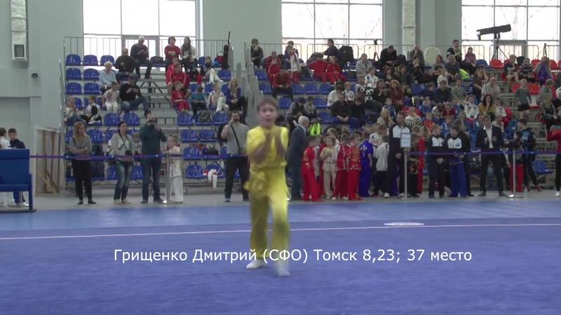 Грищенко Дмитрий чанцюань
