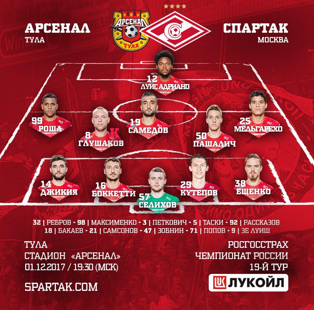 Состав «Спартака» на матч 19-го тура с «Арсеналом»