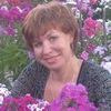 Lyudmila Fedotova