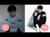 Jungkook BTS Childhood  From 1 To  19 Years Old