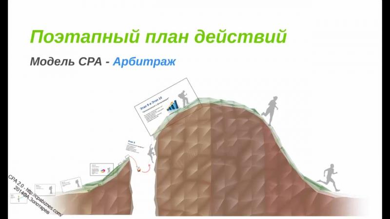 Арбитраж Трафика-Урок 4(план) » Freewka.com - Смотреть онлайн в хорощем качестве