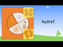 Autumn and Winter in Welsh Beginner Welsh Lessons the Seasons 2