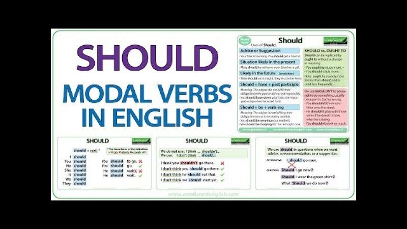 SHOULD English Modal Verb
