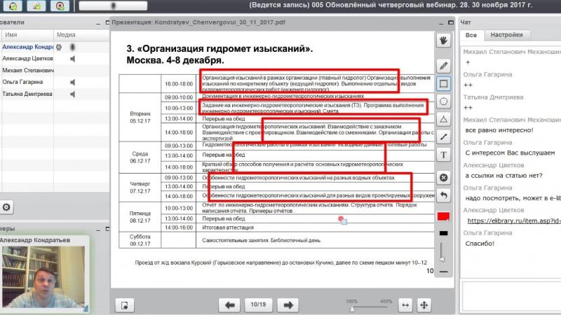 Курсы в Москве. Организация гидромет изысканий