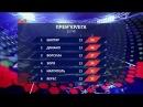 Чемпіонат України підсумки 23 туру та анонс наступних матчів