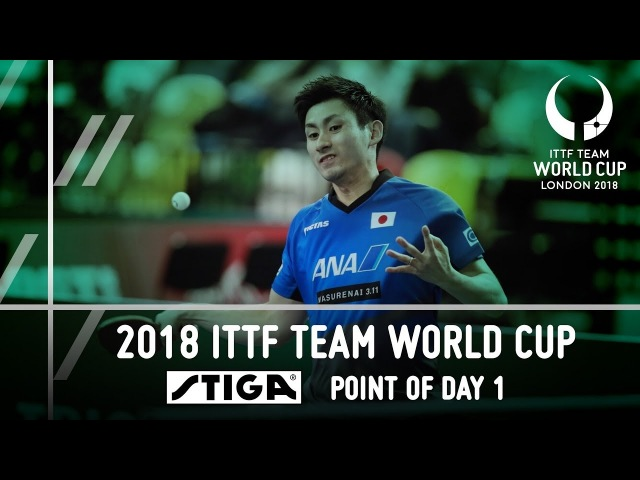 2018 ITTF Team World Cup | STIGA Point of Day 1