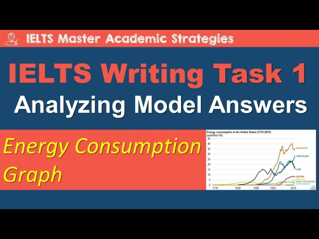 IELTS Writing Task 1: Analyzing Model Answers - Energy Graph