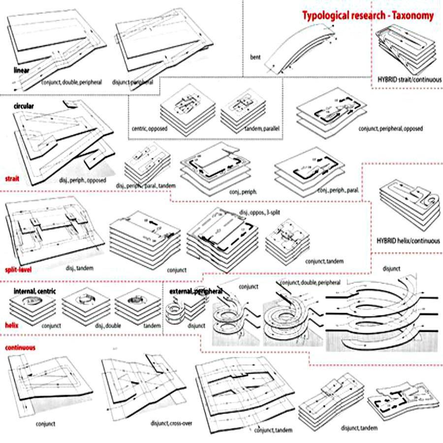 Техническая информация для проектирования парковок