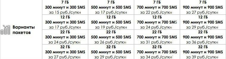 онлайн займы под 0 процентов на карту zaim-bez-protsentov.ru
