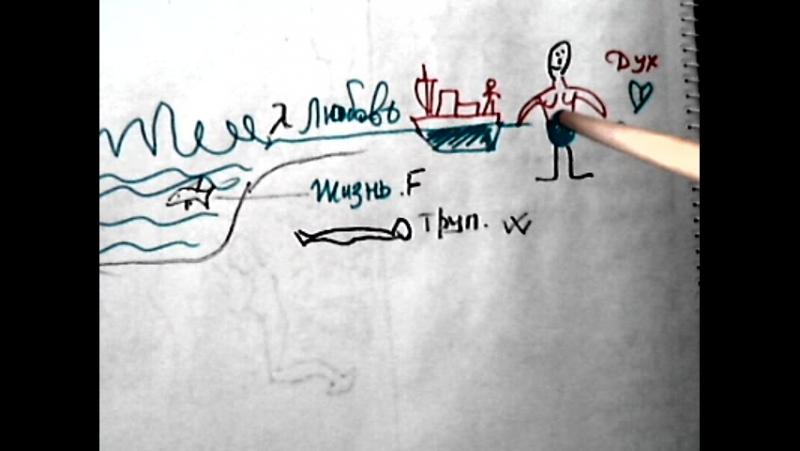 Video 4286.дух. любовь (волна), жизнь (вода). труп (машина с энергией = земля)