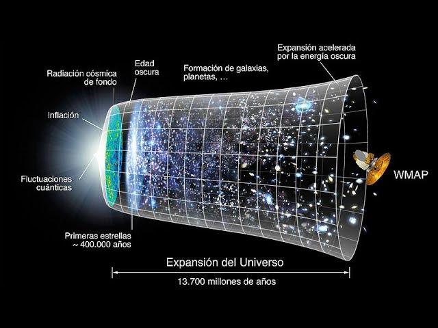 La Teoría de Cuerdas y el Multi Universo - Documental