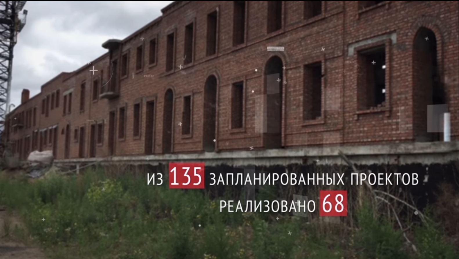 В4 областях Российской Федерации сделать туристические кластеры неудалось— СПРФ