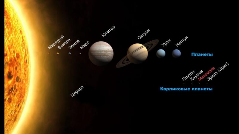 Есть ли смена времен года на других планетах?