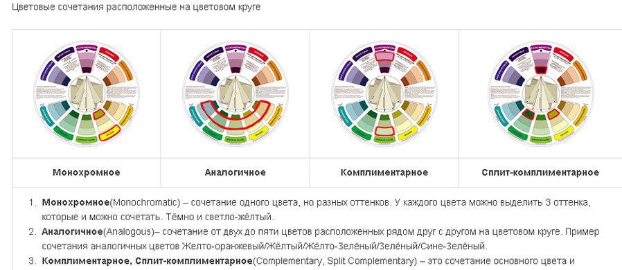 Воздействие цветов на человека.