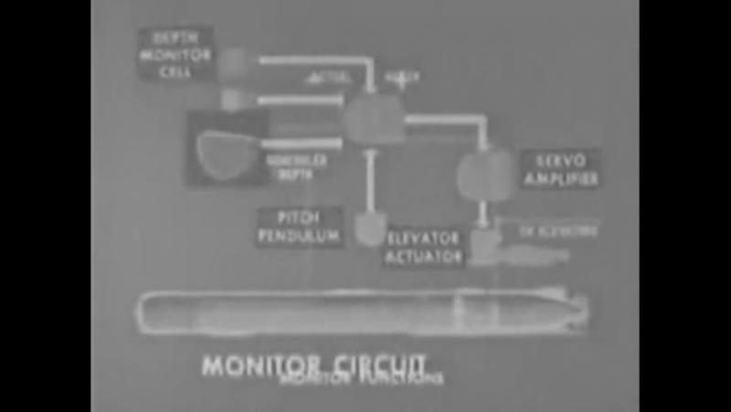483-мм противолодочная торпеда подводного базирования с ядерной боеголовкой Mark 45 ASTOR (Anti-Submarine TORpedo)