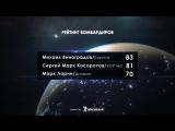 Обзор лучших матчей ноября - Мужская Суперлига