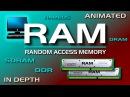 RAM Explained - Random Access Memory
