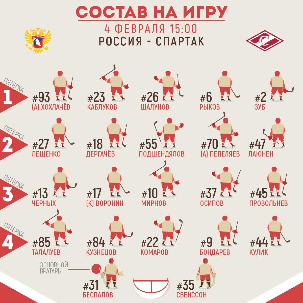 Состав «Спартака» на матч со сборной России