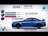 Рождение легенды: Nissan Skyline