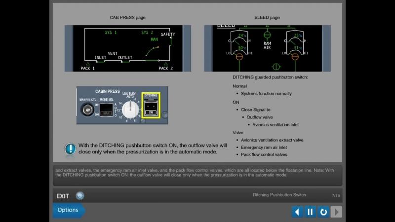 A320 Conditioning Pressurization Controls and Indicators