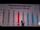 Тренды YouTube 2017 Дмитрий Портнягин Выступление на форуме Трансформация 2017