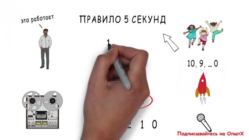 3 простых способа заставить себя начать дела - Правило 5 секунд - Зейгарник эффект
