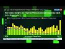 Глухой рынок нефти почему проклятие среды больше не работает