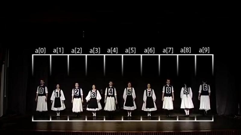 Insert-sort with Romanian folk dance