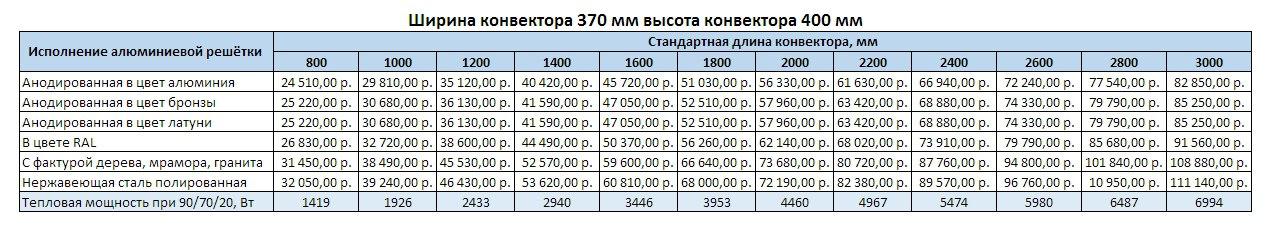 Прайс Varmann Ntherm MAXI ширина 370 мм, высота 400 мм