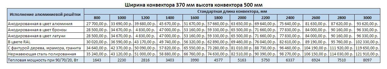 Прайс Varmann Ntherm MAXI ширина 370 мм, высота 500 мм