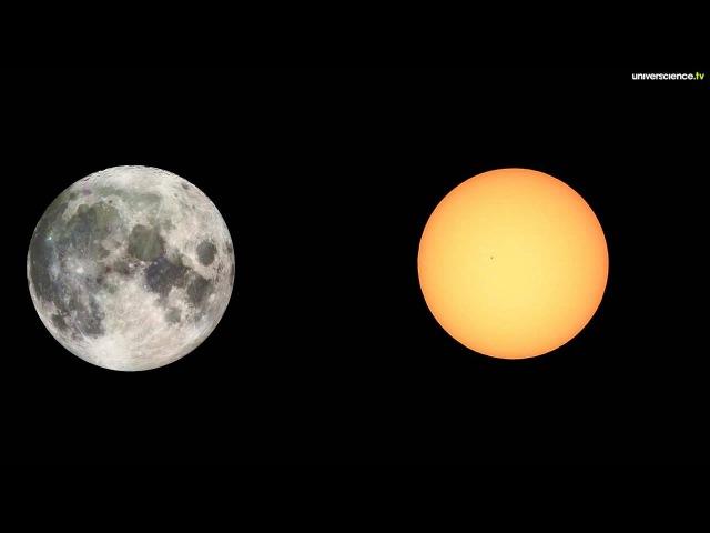 La Lune et les éclipses