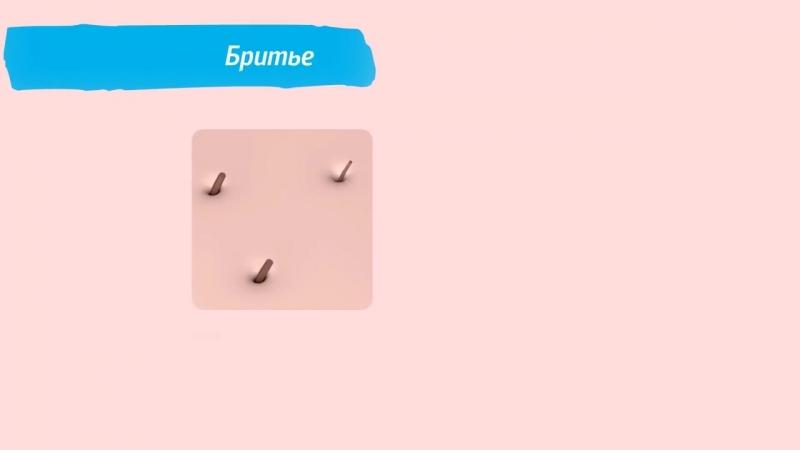 Порівняння бритви та шугарингу