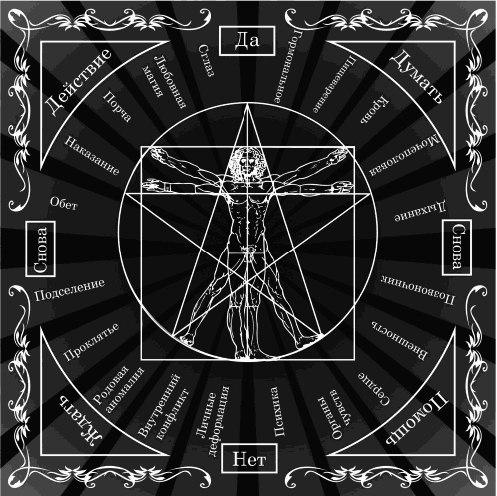 Таблица «Магические воздействия»  YuoDkha3UtA