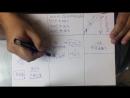 Пассивный доход в DuoLife. Оклад в MLM_ Самая понятная презентация маркетинг плана Дуолайф. [720p]