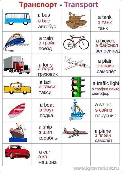 Как правильно произносится на английском лодка