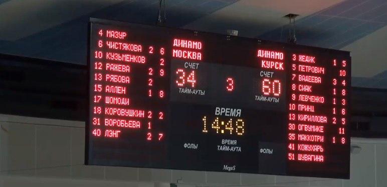 Курское «Динамо» одержало 39-ю победу подряд