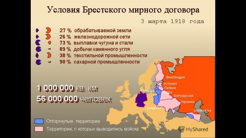Вся Правда! Брестский мир 1918! Версальский мир 1919! Рижский Мир 1921! Как Создавалась Польша и Украина!